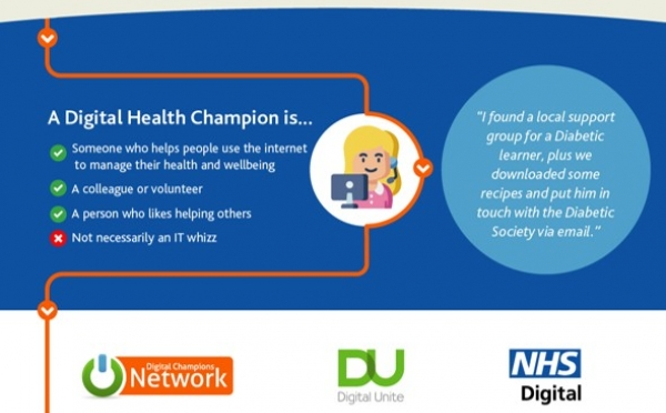 A Digital Health Champion can help